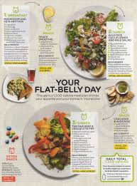 169 best weight loss meal plan images on pinterest healthy foods