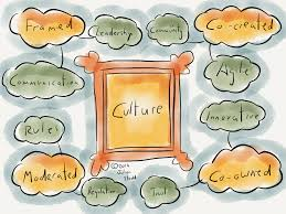 co cultures and value framing know your users interaction