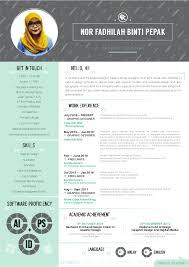 Do U0027s And Don U0027ts From The 23 Most Creative Resume Designs We U0027ve by Digital Graphic Design Resume Eliolera Com