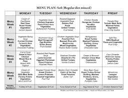 best 25 rujuta diwekar diet plan ideas on pinterest