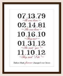 personalized mothers day gifts s day gift idea personalized prints for for 9 99