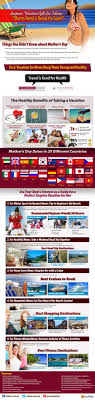 vacation gifts for s day infographic