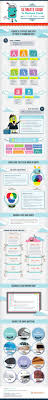 Creating Business Card 79 Best Creative Business Cards Images On Pinterest Creative