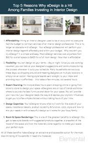 How To Be A Interior Designer Blog U2014 Elementalinteriordesign Com