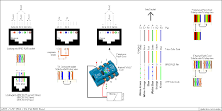 100 rj45 gigabit wiring diagram the 25 best cable ethernet