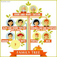 stunning family tree design ideas photos interior design ideas