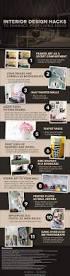 Home Design App Hacks 28 Best Heating Hacks Images On Pinterest Fractions Radiator