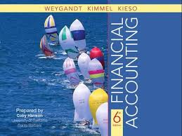 Acct    acct     acct     case study   the complete accounting     SlideShare