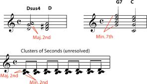 5 3 consonance and dissonance