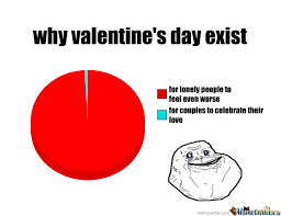 Me On Valentines Day Meme - valentine s day by memowh6 meme center