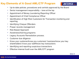 Willful Blindness Aml Combating Monel Laundering