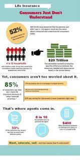 free life insurance quotes no personal info 44billionlater