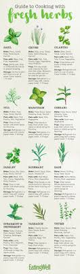 herb growing chart guide to cooking with fresh herbs eatingwell