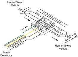 tow lights wiring diagram 28 images 7 pin towing wiring