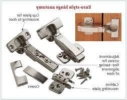 Concealed Kitchen Cabinet Hinges Beautiful European Cabinet Hinges Types Fzhld Net