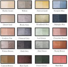 concrete color sealer color stain u0026 waterproofer in one