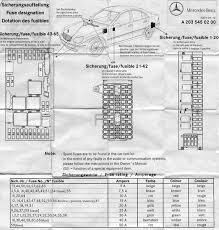 01 c240 fuse box diagram wiring diagrams for diy car repairs