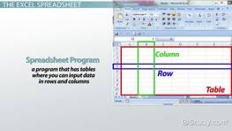 Spreadsheet Lesson Plans For High by Spreadsheets Lesson Plan Study Com