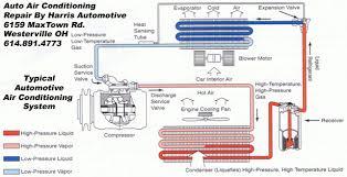 auto air conditioning repair harris automotive repair
