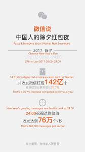 New Years Eve Traditions When Chinese New Year Tradition Goes Digital Chinese Marketing