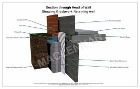 cavity drain system cavity drain membrane services