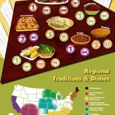 thanksgiving brought to you by the american farmer visual ly