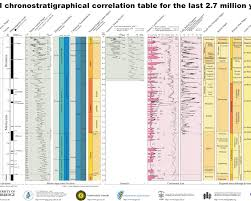 heardhomecom sweet size chart waterpro with lovely size chart with