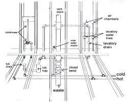 Pedestal Sink Sizes Bathtub Rough In Dimensions With Standard Bat 2351 Pmap Info