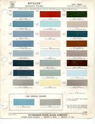 paint chips 1963 ford thunderbird
