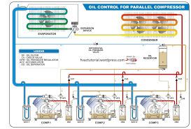 bitzer compressor wiring diagram bitzer wiring diagrams collection