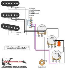 strat pickup wiring diagram strat wiring diagrams instruction