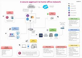 design home office network home wireless network design home design plan