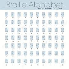Alphabet Blind Braille Alphabet 6 Dot System Royalty Free Cliparts Vectors And
