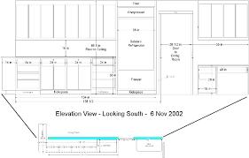 standard dimensions for kitchen cabinets standard height of kitchen cabinet base kitchen cabinets interior