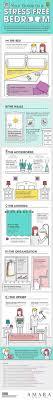 Best  Minimalist Bedroom Ideas On Pinterest Bedroom Inspo - Designing your bedroom