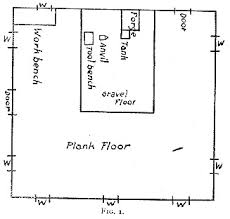 Shop Floor Plans Modern Blacksmithing 1901 More Of The Blacksmiths Shop