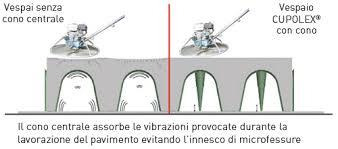 vespaio ghiaia cupolex e cupolex rialto vespai areati ad elevata capacit罌