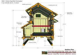 chicken house construction plans with chicken coop and run plans