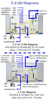 2009 ez go wiring diagram wiring diagram simonand