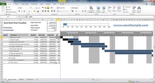 project gantt chart excel template 2014 microsoft excel templates