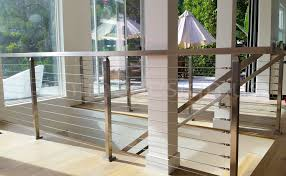Irc Handrail Requirements Cable Railings Requirements Inline Design