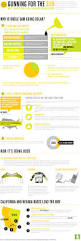 9 best infographics images on pinterest infographics centre and