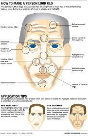 25 best ideas about face makeup tips on face makeup tutorials simple makeup tutorial and face contouring tutorial