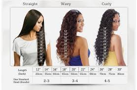 sew in wet and wavy 16in 16 inch indian body wave human remy hair extensions 100g 4 medium