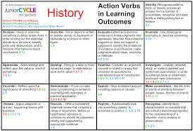 history resources junior cycle for teachers jct