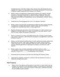 Commercial Real Estate Letter Of Intent by Comprehensive M U0026a Due Diligence Checklist Cnj Institute Usa