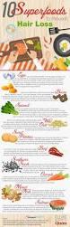 Natural Hair Growth Remedies For Black Hair Best 25 Hair Growth Vitamins Ideas On Pinterest Vitamins For