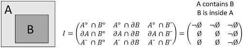 semantic enrichment for building information modeling procedure