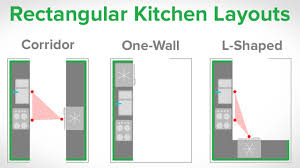 rectangle kitchen ideas our guide to creating a stylish rectangular kitchen kitchen door