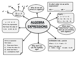 algebraic expression worksheet by ceejaypee teaching resources tes